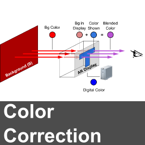 ColorCorrectionIcon