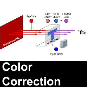 ColorCorrectionIcon