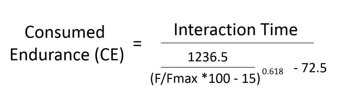 CE  formula